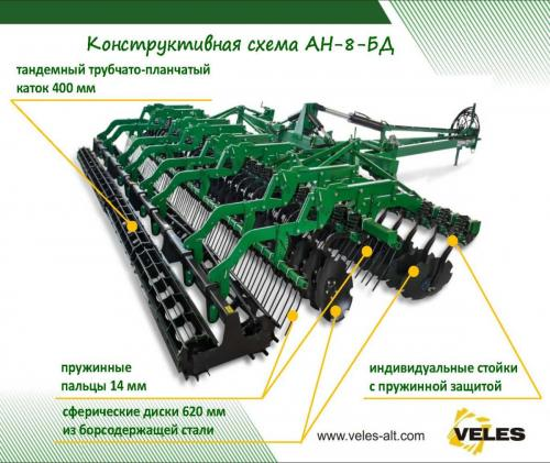 Схема АН-8-БД