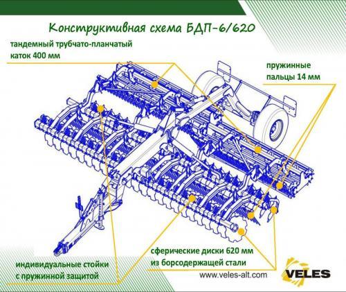 Схема БДП-6-620