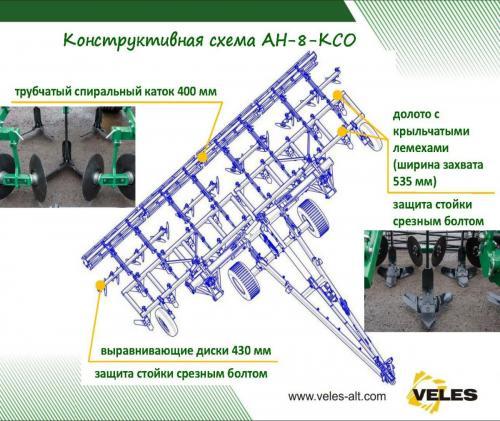 схема АН-8-КСО