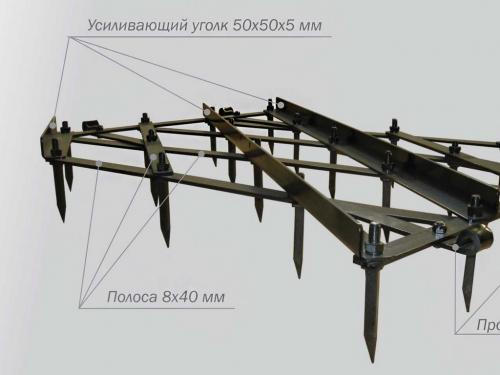 SGS-3