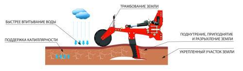 h58b9222473a53-popis-prace-stroje-hektor-ruj